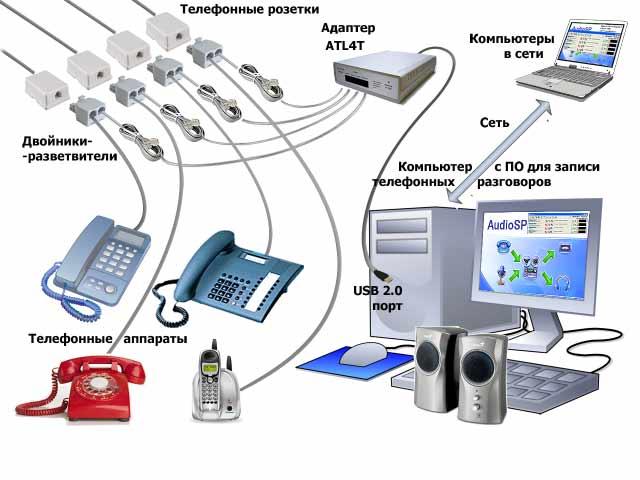 Схема включения адаптера ATL4T