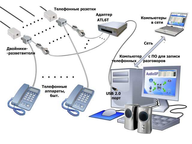 Схема включения адаптера ATL6T
