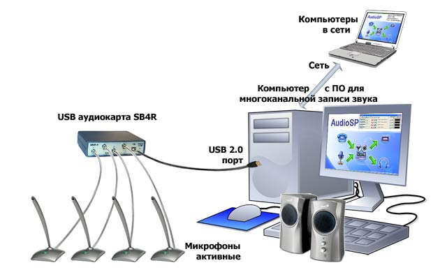 """,""www.digitals.ru"